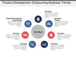Product Development Outsourcing Business Trends Multilevel Marketing Plan