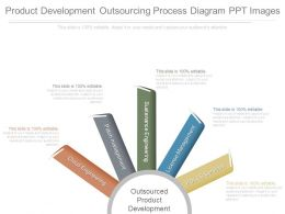 Product Development Outsourcing Process Diagram Ppt Images