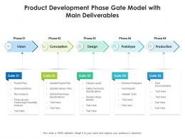 Product Development Phase Gate Model With Main Deliverables