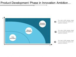 Product Development Phase In Innovation Ambition Matrix