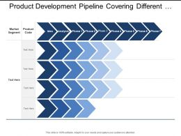 Product Development Pipeline Covering Different State Of Product Preparation