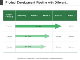 Product Development Pipeline With Different Number Of Development Phases