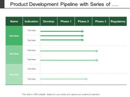 Product Development Pipeline With Series Of State Of Product Development Phases