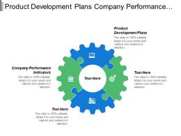 Product Development Plans Company Performance Indicators Employee Capacity Planning Cpb