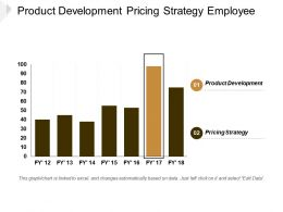 Product Development Pricing Strategy Employee Opinion Survey Action Plan Cpb