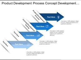 Product Development Process Concept Development Testing Test Marketing