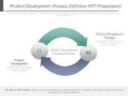 Product Development Process Definition Ppt Presentation