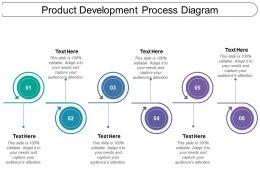 product_development_process_diagram_Slide01