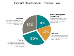 Product Development Process Flow Ppt Powerpoint Presentation File Clipart Images Cpb