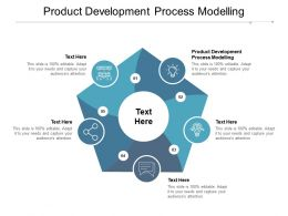 Product Development Process Modelling Ppt Powerpoint Presentation Layouts Grid Cpb