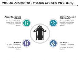 Product Development Process Strategic Purchasing Participation Business Needs