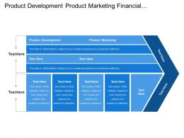 Product Development Product Marketing Financial Analysis Financial Reporting