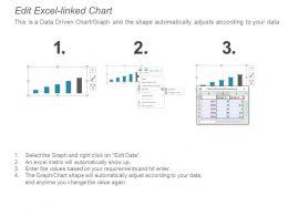 product_development_project_plan_ppt_powerpoint_presentation_outline_brochure_cpb_Slide04