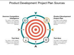 Product Development Project Plan Sources Competitive Intelligence Positioning Branding Cpb