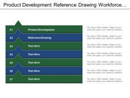 Product Development Reference Drawing Workforce Size Inventory Policies
