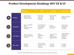 Product Development Roadmap Dev Ux And Ui Backlog Sweep Ppt Powerpoint Slides