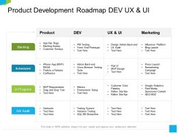 Product Development Roadmap Dev UX And UI Flat Ppt Powerpoint Presentation Layouts Gridlines
