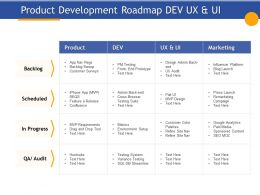 Product Development Roadmap Dev Ux And Ui Scheduled Ppt Powerpoint Presentation Show