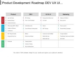 Product Development Roadmap Dev Ux Ui Marketing Swimlane