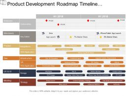 Product Development Roadmap Timeline Deliverables Design Strategy Year Halves