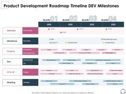 Product Development Roadmap Timeline Dev Milestones Ppt Clipart