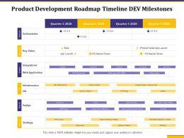 Product Development Roadmap Timeline Dev Milestones Ppt Powerpoint Topics