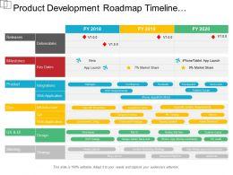 68873815 Style Essentials 1 Roadmap 3 Piece Powerpoint Presentation Diagram Infographic Slide