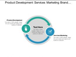 Product Development Services Marketing Brand Management Business Opportunity Cpb