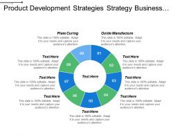 Product Development Strategies Strategy Business Plan Projections Six Sigma Cpb
