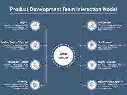 Product Development Team Interaction Model