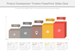 Product Development Timeline Powerpoint Slides Deck