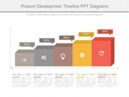 Product Development Timeline Ppt Diagrams