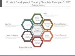 Product Development Tracking Template Example Of Ppt Presentation