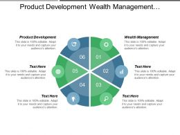 Product Development Wealth Management Operational Process Management Process Management Cpb