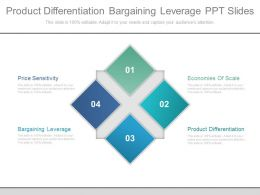 Product Differentiation Bargaining Leverage Ppt Slides