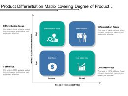 Product Differentiation Matrix Covering Degree Of Product Differentiation Vs Scope Of Business Activities