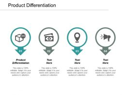 Product Differentiation Ppt Powerpoint Presentation File Introduction Cpb