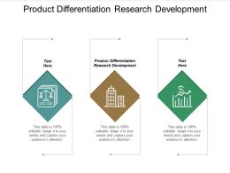 Product Differentiation Research Development Ppt Powerpoint Presentation Portfolio Graphic Images Cpb