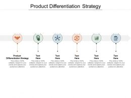 Product Differentiation Strategy Ppt Powerpoint Presentation Model Topics Cpb