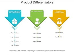 Product Differentiators