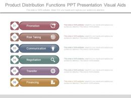 Product Distribution Functions Ppt Presentation Visual Aids