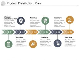 Product Distribution Plan Ppt Powerpoint Presentation File Template Cpb