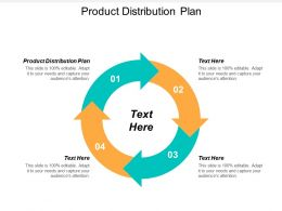 Product Distribution Plan Ppt Powerpoint Presentation Show Maker Cpb