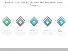 Product Distribution Process Flow Ppt Powerpoint Slides Designs
