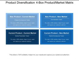 Product Diversification 4 Box Product Market Matrix