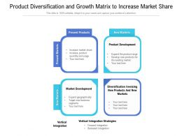 Product Diversification And Growth Matrix To Increase Market Share