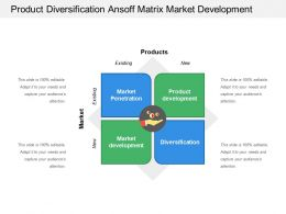 Product Diversification Ansoff Matrix Market Development
