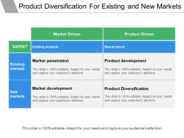Product Diversification For Existing And New Markets
