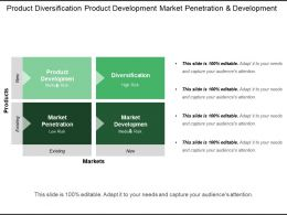 Product Diversification Product Development Market Penetration And Development