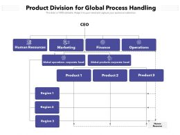 Product Division For Global Process Handling